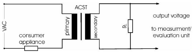 Figure 11: Typical application and sensitivity of ACST-262